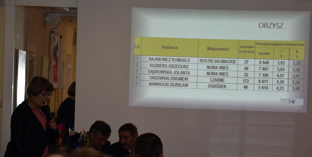 Regina Milewska, PFHBiPM, prezentuje wyniki oceny w roku 2018